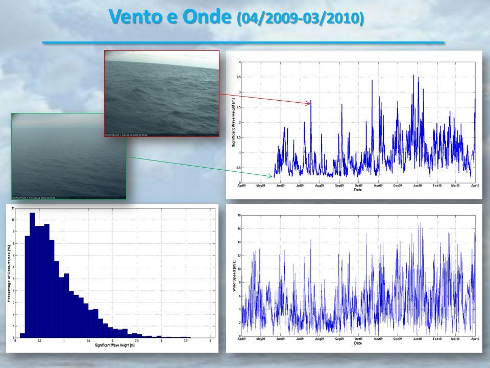 Vento e Onde (04/2009-03/2010)