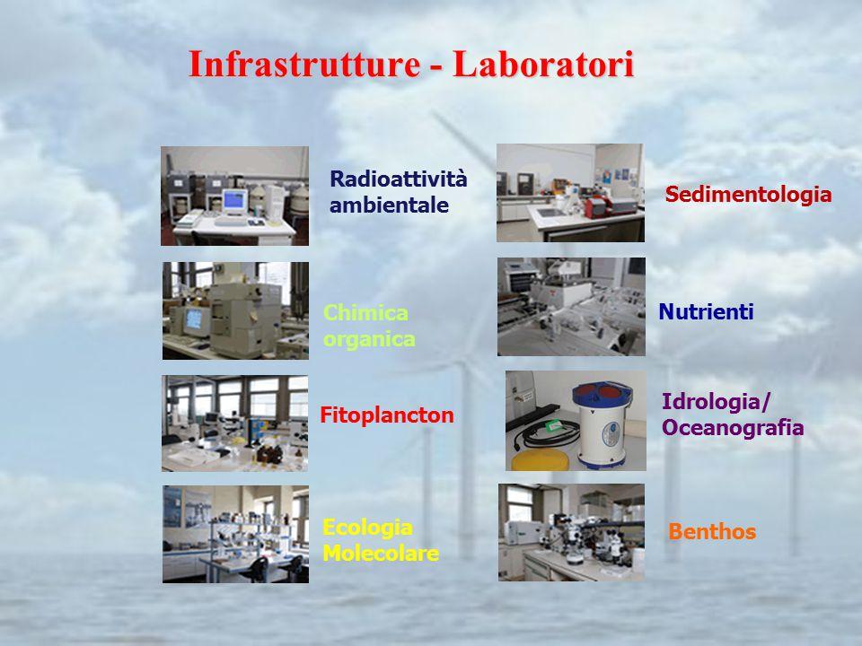 Infrastrutture - Laboratori Benthos Chimica organica Fitoplancton Ecologia Molecolare Nutrienti Idrologia/ Oceanografia Radioattività ambientale Sedim