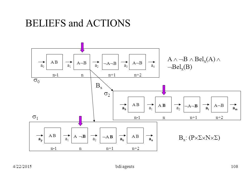 4/22/2015bdi agents108 BELIEFS and ACTIONS a1a1 a0a0 a2a2 a3a3 a4a4 A B ABAB ABAB ABAB nn-1n+1n+2 a1a1 apap a2a2 akak anan A B A  B A BA B nn-1n+1n+2 a1a1 ahah a2a2 aiai amam A B A BA B ABAB ABAB nn-1n+1n+2 BxBx A BA B A   B  Bel x (A)   Bel x (B) B x : (P  N  ) 11 00 22