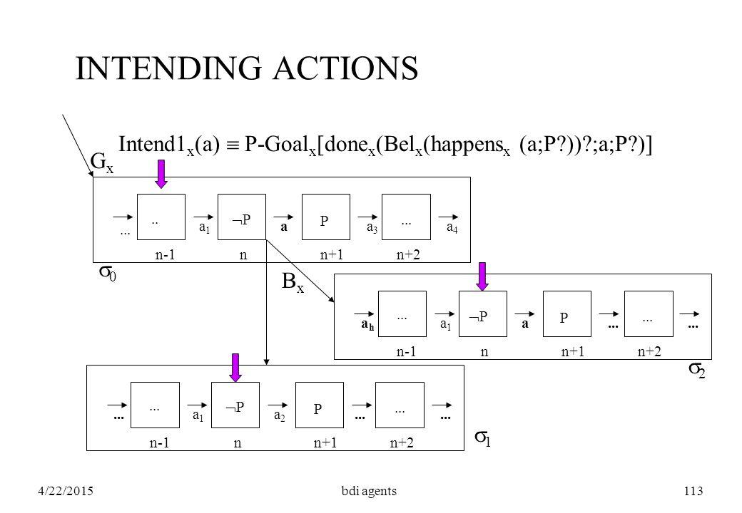 4/22/2015bdi agents113 INTENDING ACTIONS Intend1 x (a)  P-Goal x [done x (Bel x (happens x (a;P )) ;a;P )] a1a1...