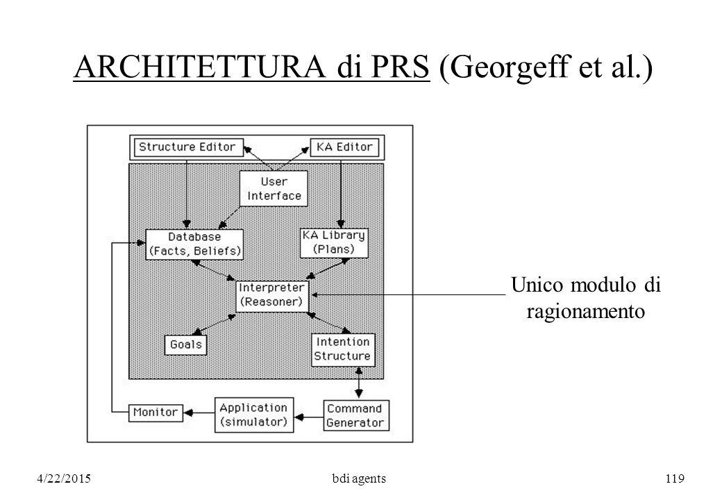 4/22/2015bdi agents119 ARCHITETTURA di PRS (Georgeff et al.) Unico modulo di ragionamento