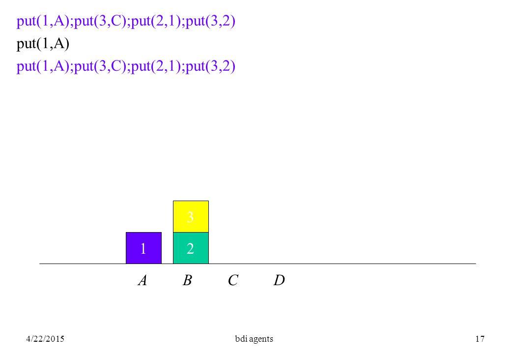 4/22/2015bdi agents17 12 3 put(1,A);put(3,C);put(2,1);put(3,2) put(1,A) put(1,A);put(3,C);put(2,1);put(3,2) A B C D