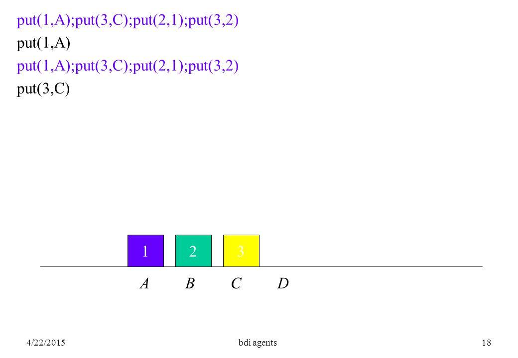 4/22/2015bdi agents18 123 put(1,A);put(3,C);put(2,1);put(3,2) put(1,A) put(1,A);put(3,C);put(2,1);put(3,2) put(3,C) A B C D