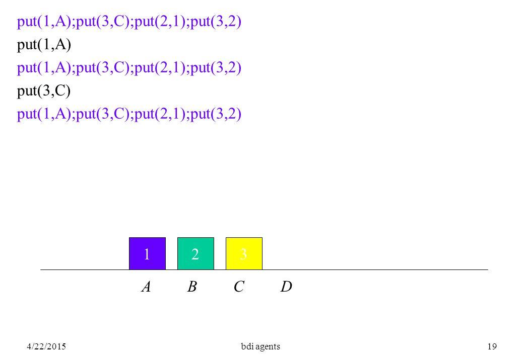 4/22/2015bdi agents19 123 put(1,A);put(3,C);put(2,1);put(3,2) put(1,A) put(1,A);put(3,C);put(2,1);put(3,2) put(3,C) put(1,A);put(3,C);put(2,1);put(3,2) A B C D