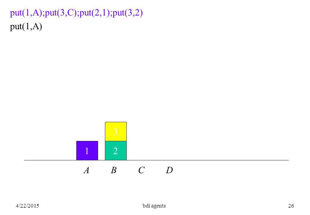 4/22/2015bdi agents26 12 3 put(1,A);put(3,C);put(2,1);put(3,2) put(1,A) A B C D