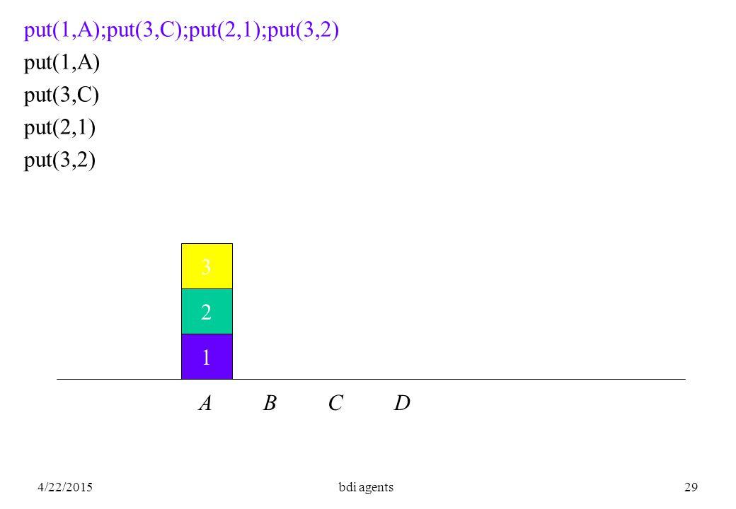 4/22/2015bdi agents29 1 2 3 put(1,A);put(3,C);put(2,1);put(3,2) put(1,A) put(3,C) put(2,1) put(3,2) A B C D
