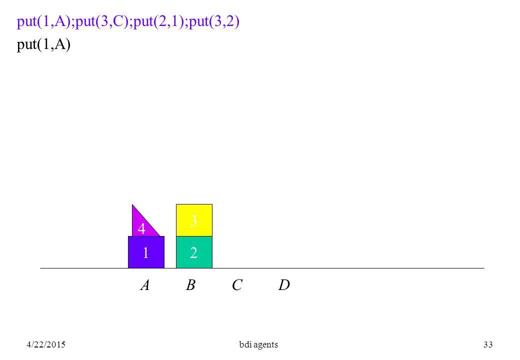 4/22/2015bdi agents33 12 3 4 put(1,A);put(3,C);put(2,1);put(3,2) put(1,A) A B C D