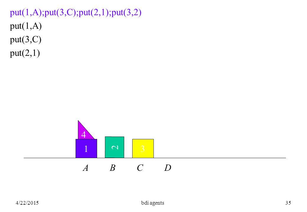 4/22/2015bdi agents35 13 put(1,A);put(3,C);put(2,1);put(3,2) put(1,A) put(3,C) put(2,1) A B C D 4 2