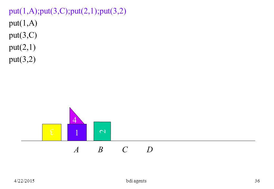 4/22/2015bdi agents36 1 2 3 put(1,A);put(3,C);put(2,1);put(3,2) put(1,A) put(3,C) put(2,1) put(3,2) A B C D 4