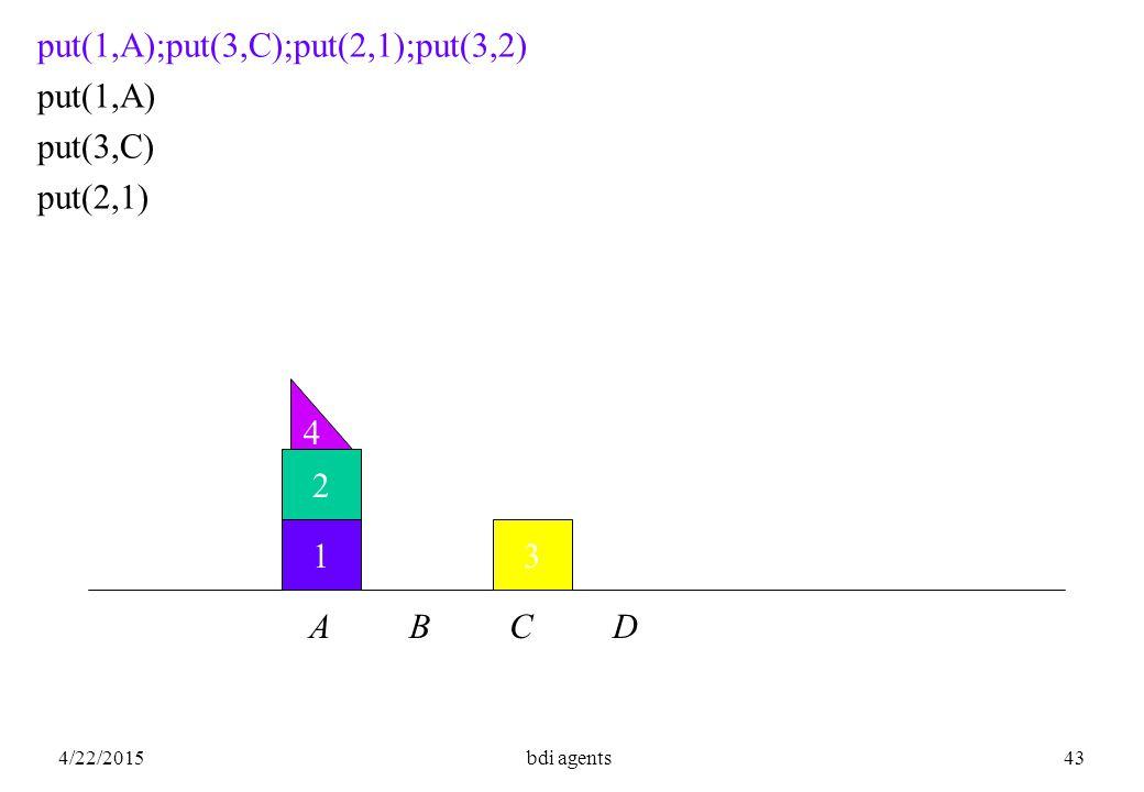4/22/2015bdi agents43 1 2 3 4 put(1,A);put(3,C);put(2,1);put(3,2) put(1,A) put(3,C) put(2,1) A B C D
