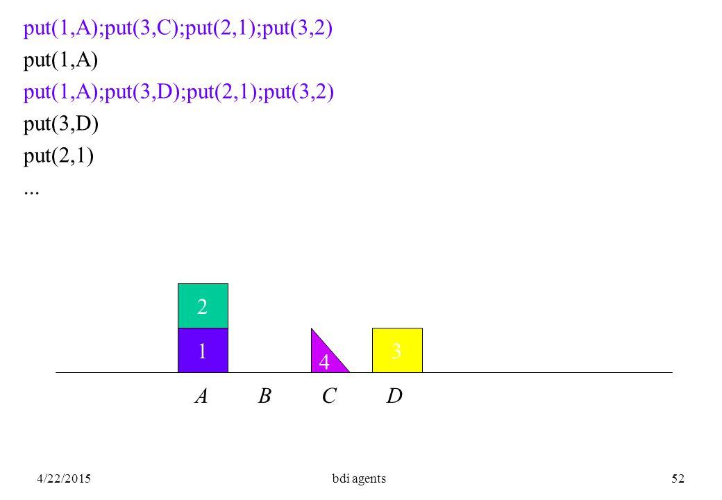 4/22/2015bdi agents52 1 2 put(1,A);put(3,C);put(2,1);put(3,2) put(1,A) put(1,A);put(3,D);put(2,1);put(3,2) put(3,D) put(2,1)...