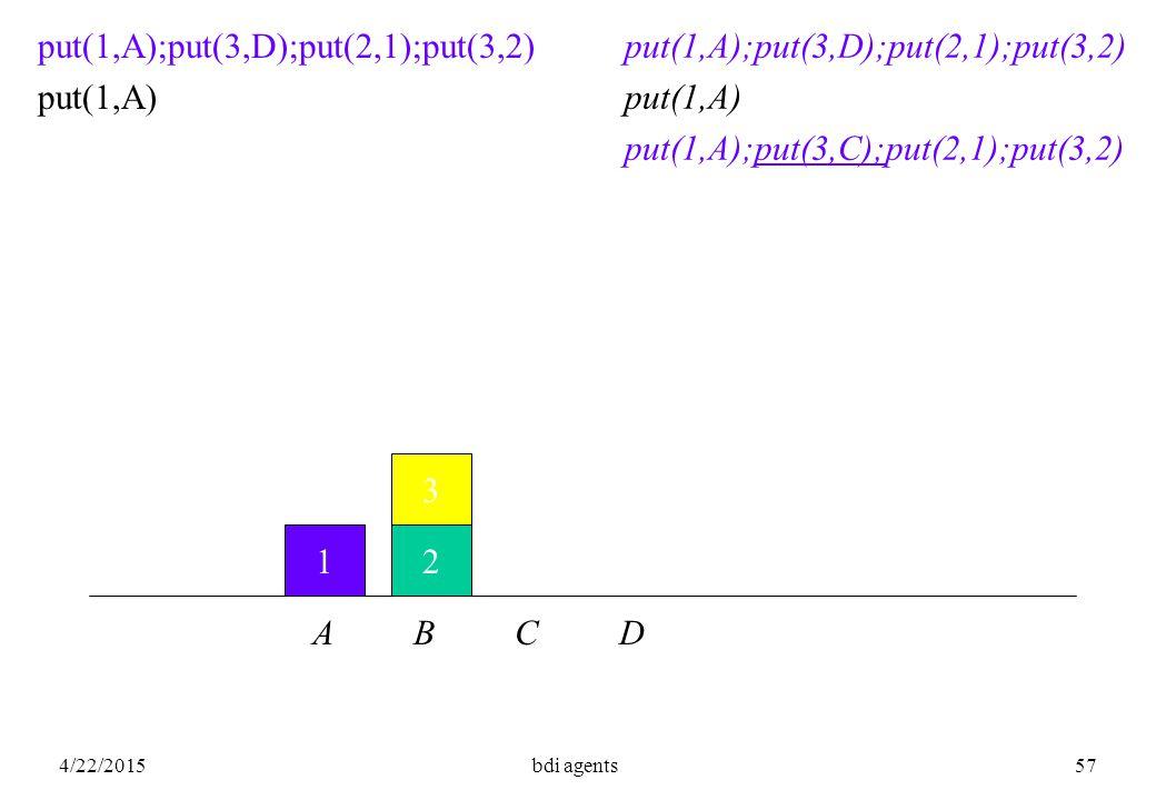 4/22/2015bdi agents57 12 3 put(1,A);put(3,D);put(2,1);put(3,2) put(1,A) A B C D put(1,A);put(3,D);put(2,1);put(3,2) put(1,A) put(1,A);put(3,C);put(2,1);put(3,2)