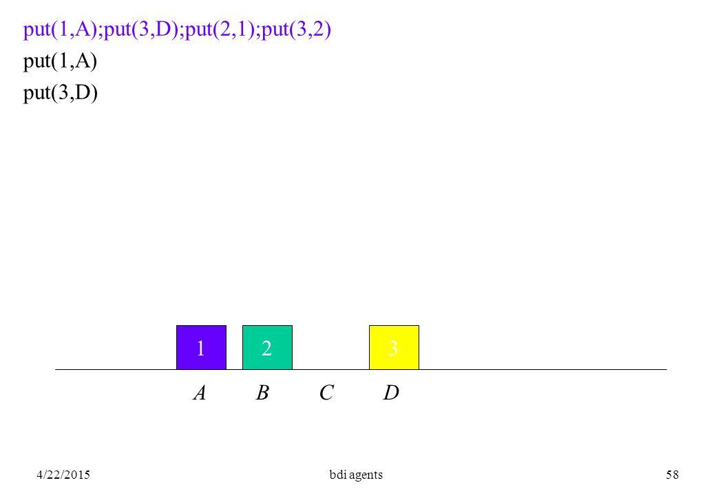 4/22/2015bdi agents58 123 put(1,A);put(3,D);put(2,1);put(3,2) put(1,A) put(3,D) A B C D