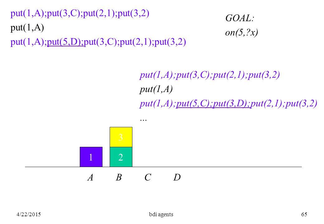 4/22/2015bdi agents65 12 3 put(1,A);put(3,C);put(2,1);put(3,2) put(1,A) put(1,A);put(5,D);put(3,C);put(2,1);put(3,2) A B C D GOAL: on(5, x) put(1,A);put(3,C);put(2,1);put(3,2) put(1,A) put(1,A);put(5,C);put(3,D);put(2,1);put(3,2)...