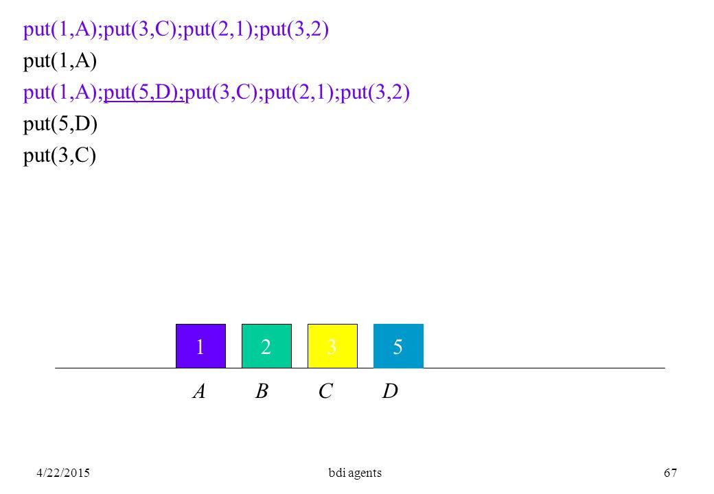 4/22/2015bdi agents67 123 put(1,A);put(3,C);put(2,1);put(3,2) put(1,A) put(1,A);put(5,D);put(3,C);put(2,1);put(3,2) put(5,D) put(3,C) A B C D 5