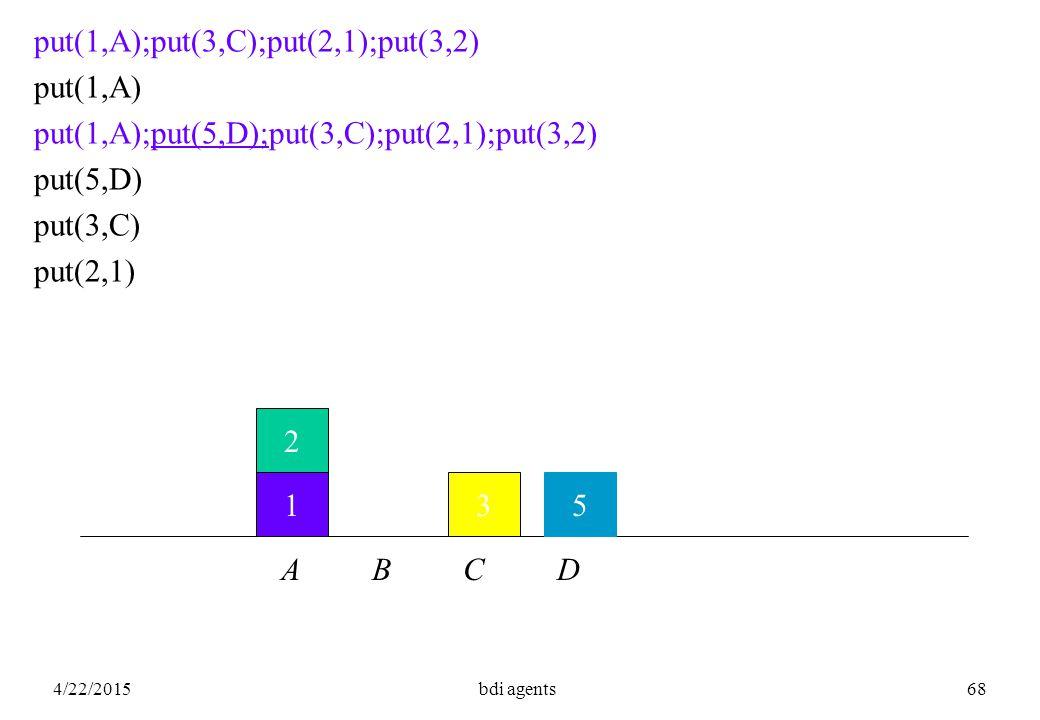 4/22/2015bdi agents68 1 2 3 put(1,A);put(3,C);put(2,1);put(3,2) put(1,A) put(1,A);put(5,D);put(3,C);put(2,1);put(3,2) put(5,D) put(3,C) put(2,1) A B C D 5
