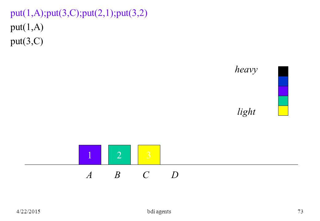 4/22/2015bdi agents73 123 put(1,A);put(3,C);put(2,1);put(3,2) put(1,A) put(3,C) A B C D heavy light