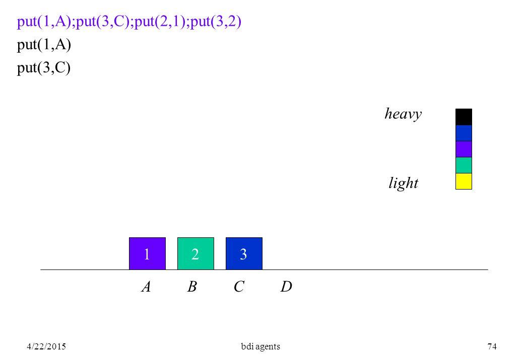 4/22/2015bdi agents74 123 put(1,A);put(3,C);put(2,1);put(3,2) put(1,A) put(3,C) A B C D heavy light