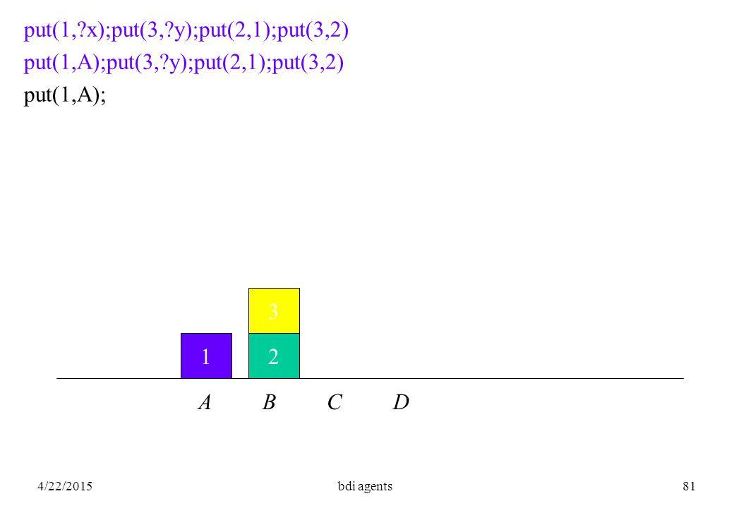 4/22/2015bdi agents81 12 3 put(1, x);put(3, y);put(2,1);put(3,2) put(1,A);put(3, y);put(2,1);put(3,2) put(1,A); A B C D