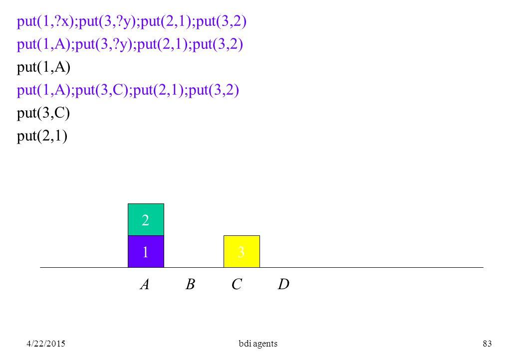 4/22/2015bdi agents83 1 2 3 A B C D put(1, x);put(3, y);put(2,1);put(3,2) put(1,A);put(3, y);put(2,1);put(3,2) put(1,A) put(1,A);put(3,C);put(2,1);put(3,2) put(3,C) put(2,1)