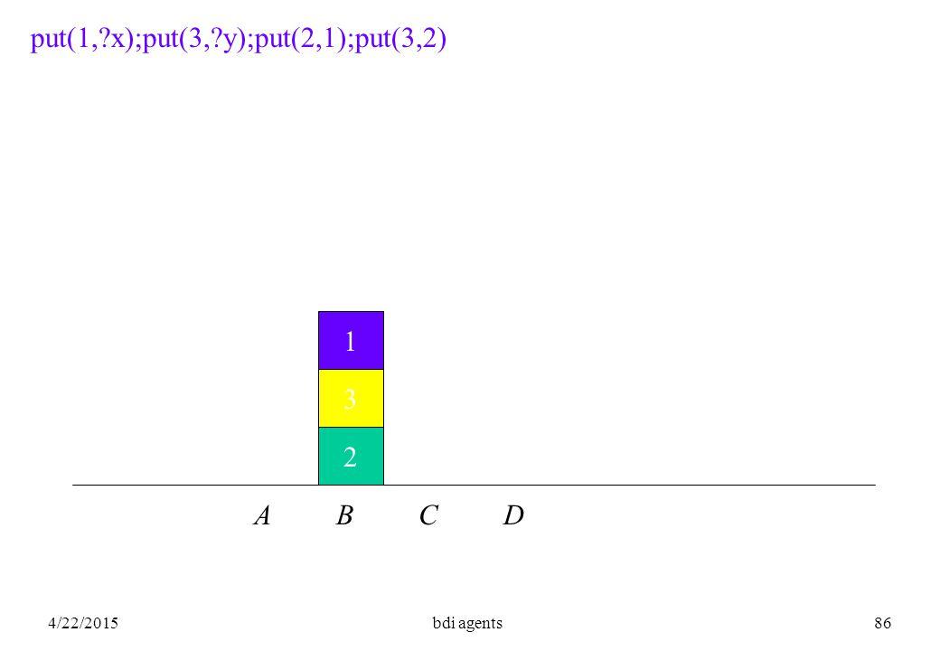 4/22/2015bdi agents86 1 2 3 put(1, x);put(3, y);put(2,1);put(3,2) A B C D