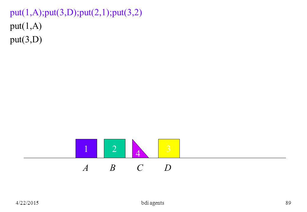 4/22/2015bdi agents89 123 4 put(1,A);put(3,D);put(2,1);put(3,2) put(1,A) put(3,D) A B C D