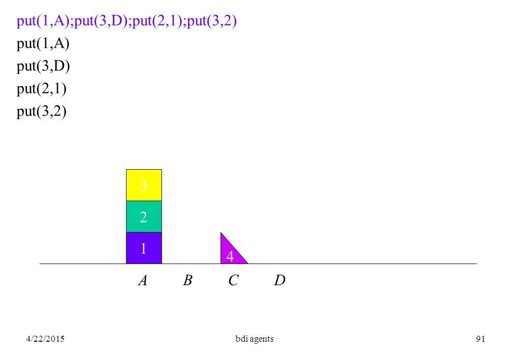 4/22/2015bdi agents91 1 2 3 put(1,A);put(3,D);put(2,1);put(3,2) put(1,A) put(3,D) put(2,1) put(3,2) A B C D 4