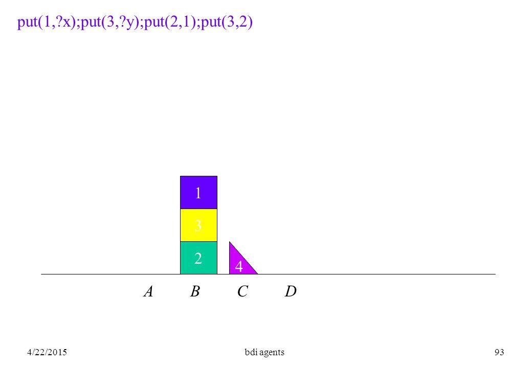 4/22/2015bdi agents93 1 2 3 put(1, x);put(3, y);put(2,1);put(3,2) A B C D 4