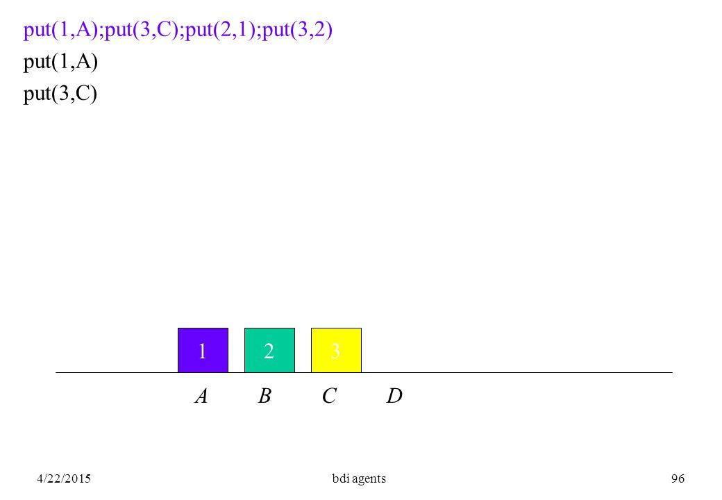 4/22/2015bdi agents96 123 put(1,A);put(3,C);put(2,1);put(3,2) put(1,A) put(3,C) A B C D