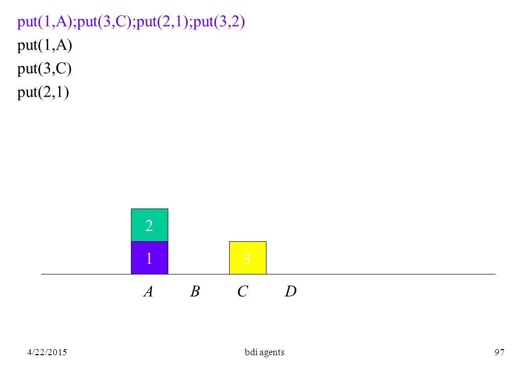 4/22/2015bdi agents97 1 2 put(1,A);put(3,C);put(2,1);put(3,2) put(1,A) put(3,C) put(2,1) A B C D 3