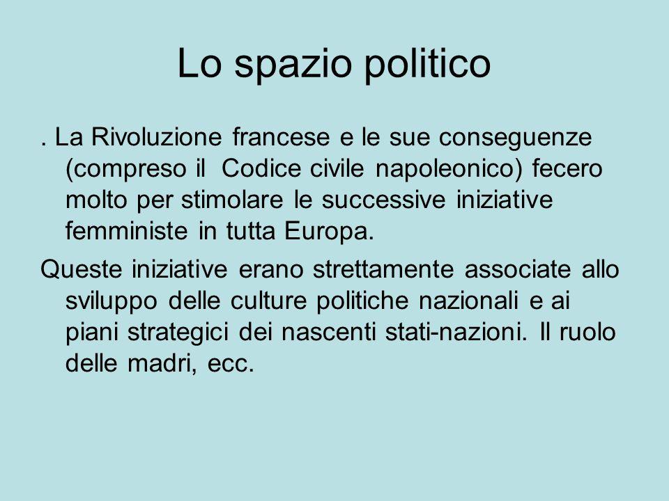 Lo spazio politico.