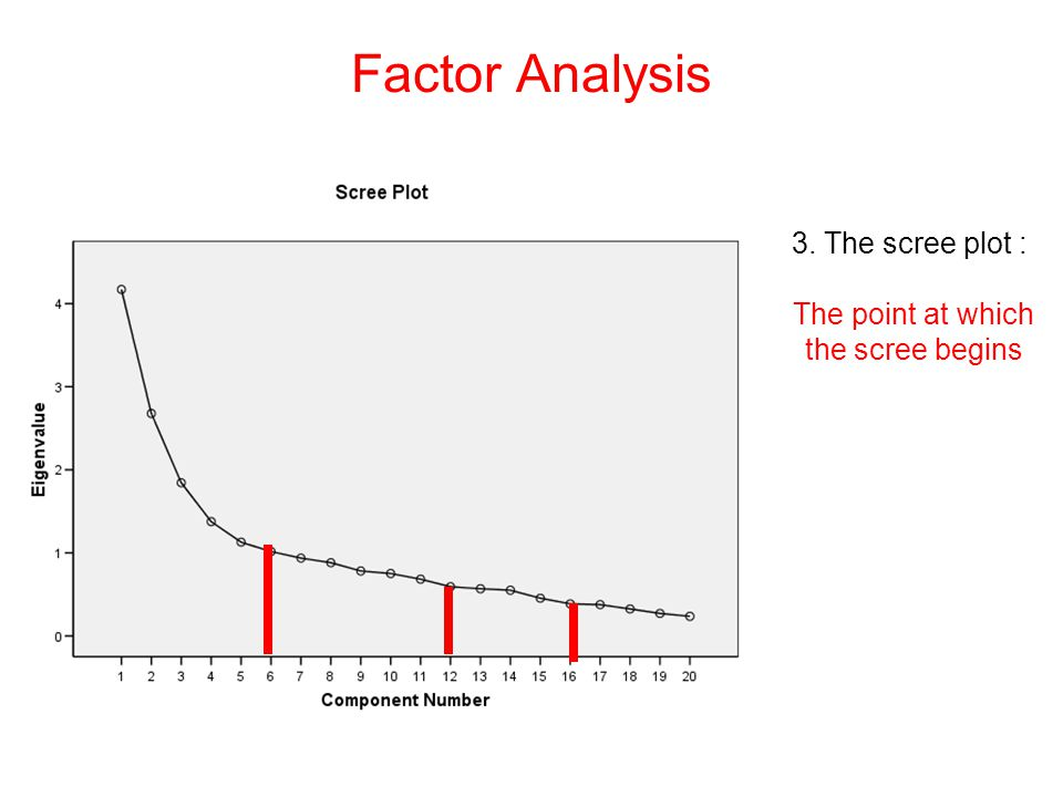Factor Analysis 3. The scree plot : The point at which the scree begins