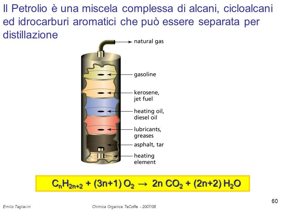 Emilio Tagliavini Chimica Organica TeCoRe - 2007/08 60 Il Petrolio è una miscela complessa di alcani, cicloalcani ed idrocarburi aromatici che può ess