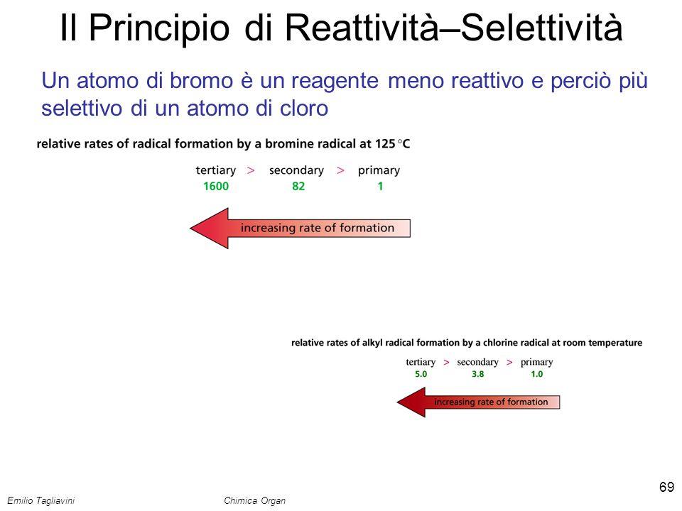 Emilio Tagliavini Chimica Organica TeCoRe - 2007/08 69 Il Principio di Reattività–Selettività Un atomo di bromo è un reagente meno reattivo e perciò p