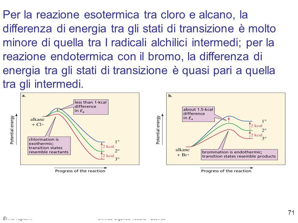 Emilio Tagliavini Chimica Organica TeCoRe - 2007/08 71 Per la reazione esotermica tra cloro e alcano, la differenza di energia tra gli stati di transi