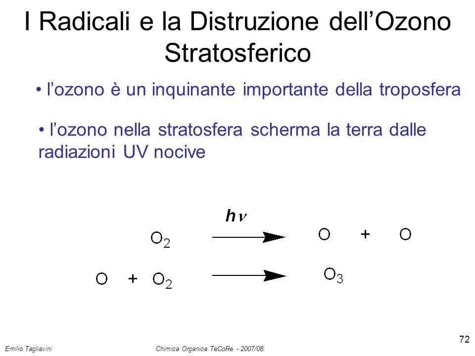 Emilio Tagliavini Chimica Organica TeCoRe - 2007/08 72 I Radicali e la Distruzione dell'Ozono Stratosferico l'ozono è un inquinante importante della t