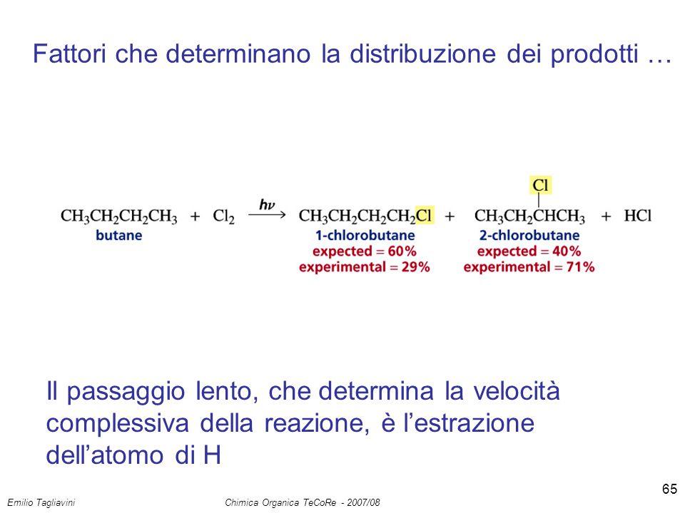 Emilio Tagliavini Chimica Organica TeCoRe - 2007/08 65 Fattori che determinano la distribuzione dei prodotti … Il passaggio lento, che determina la ve