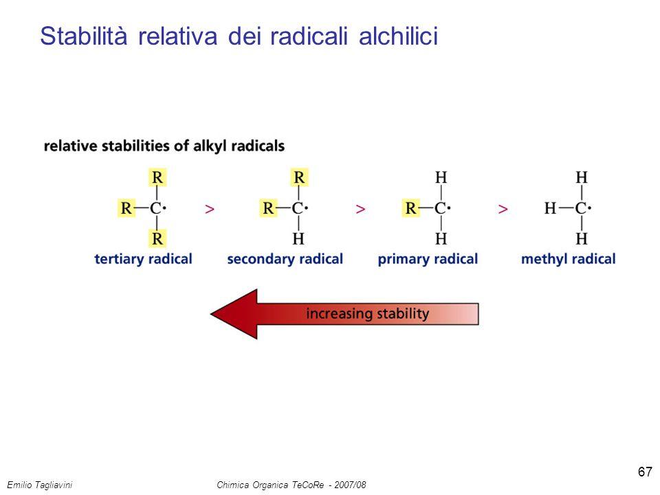 Emilio Tagliavini Chimica Organica TeCoRe - 2007/08 67 Stabilità relativa dei radicali alchilici