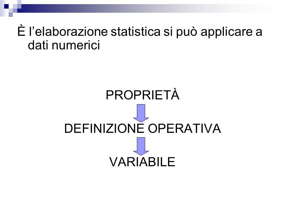È l'elaborazione statistica si può applicare a dati numerici PROPRIETÀ DEFINIZIONE OPERATIVA VARIABILE