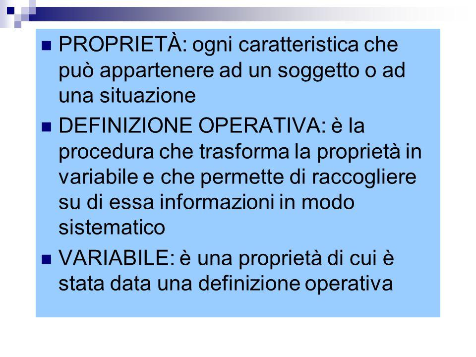 PROPRIETÀ: ogni caratteristica che può appartenere ad un soggetto o ad una situazione DEFINIZIONE OPERATIVA: è la procedura che trasforma la proprietà