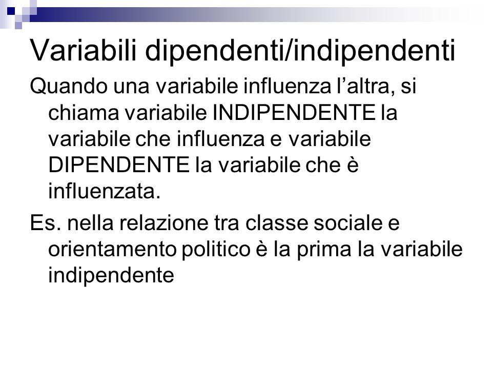 Variabili dipendenti/indipendenti Quando una variabile influenza l'altra, si chiama variabile INDIPENDENTE la variabile che influenza e variabile DIPE