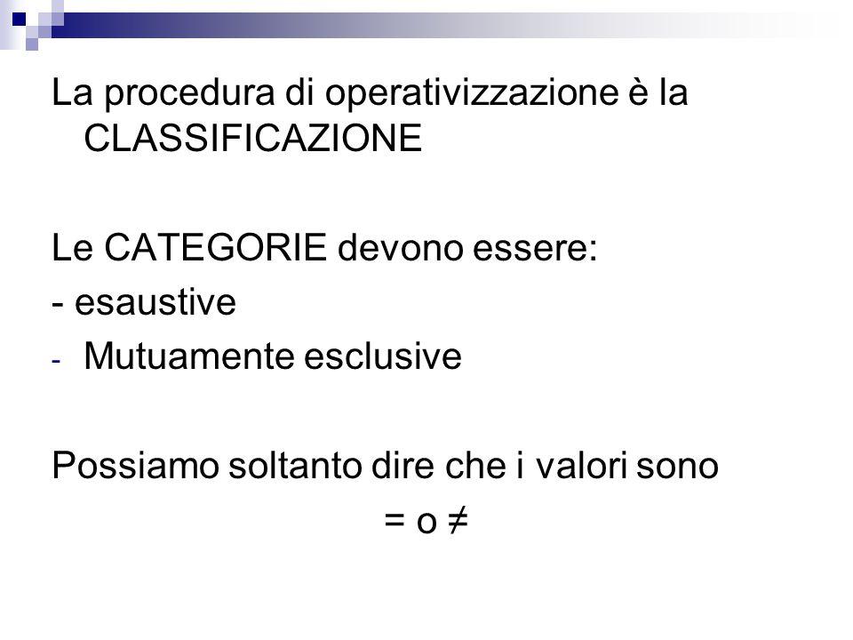 La procedura di operativizzazione è la CLASSIFICAZIONE Le CATEGORIE devono essere: - esaustive - Mutuamente esclusive Possiamo soltanto dire che i val