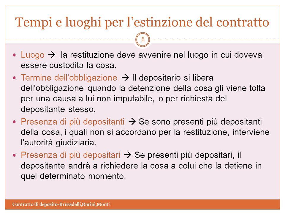 Tempi e luoghi per l'estinzione del contratto Contratto di deposito-Brusadelli,Burini,Monti 8 Luogo  la restituzione deve avvenire nel luogo in cui doveva essere custodita la cosa.