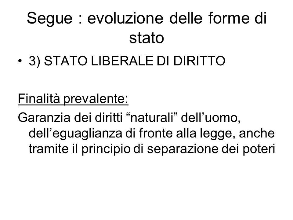 Segue : evoluzione delle forme di stato 3) STATO LIBERALE DI DIRITTO Finalità prevalente: Garanzia dei diritti naturali dell'uomo, dell'eguaglianza di fronte alla legge, anche tramite il principio di separazione dei poteri