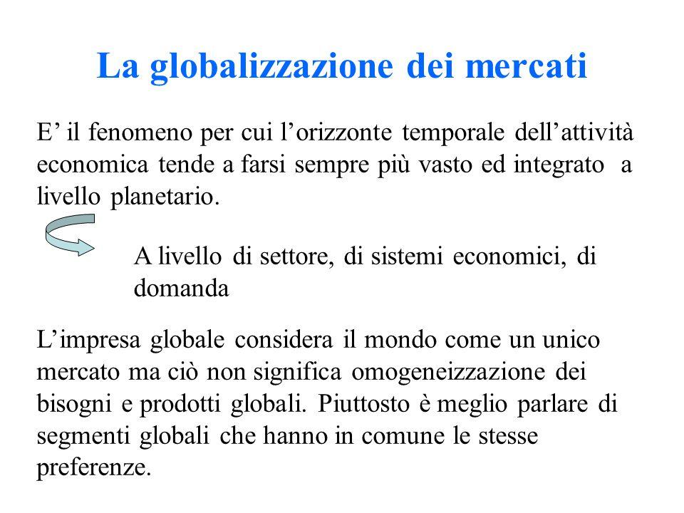 La globalizzazione dei mercati E' il fenomeno per cui l'orizzonte temporale dell'attività economica tende a farsi sempre più vasto ed integrato a live
