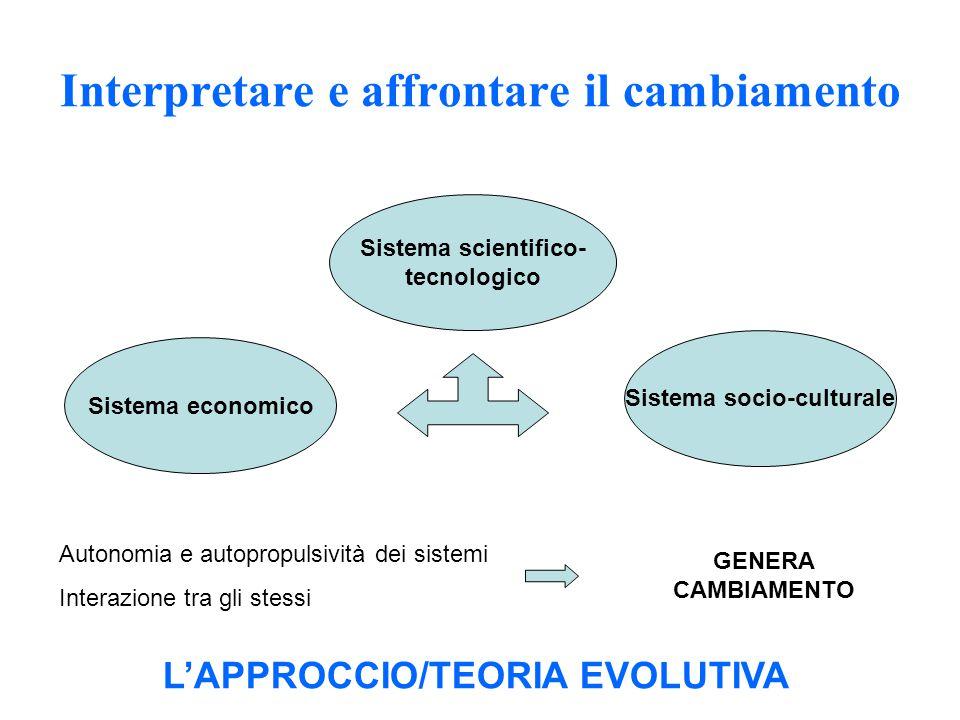 Interpretare e affrontare il cambiamento Sistema economico Sistema socio-culturale Sistema scientifico- tecnologico Autonomia e autopropulsività dei s