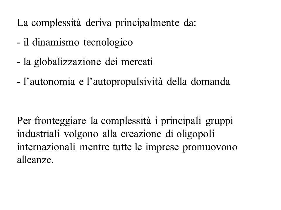 La complessità deriva principalmente da: - il dinamismo tecnologico - la globalizzazione dei mercati - l'autonomia e l'autopropulsività della domanda