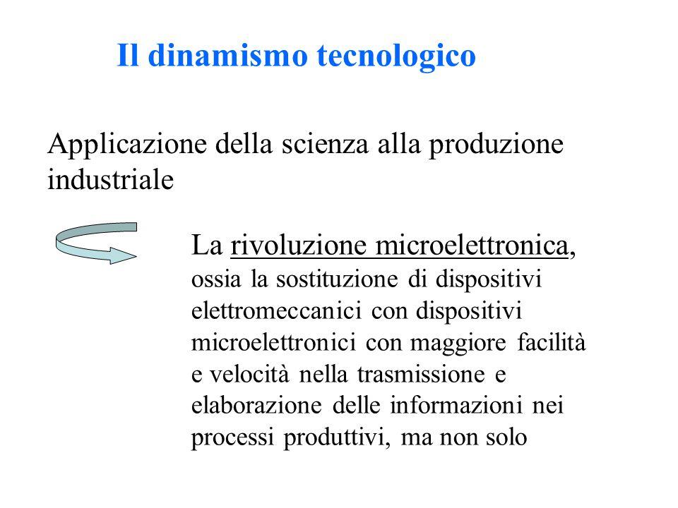 Il dinamismo tecnologico Applicazione della scienza alla produzione industriale La rivoluzione microelettronica, ossia la sostituzione di dispositivi