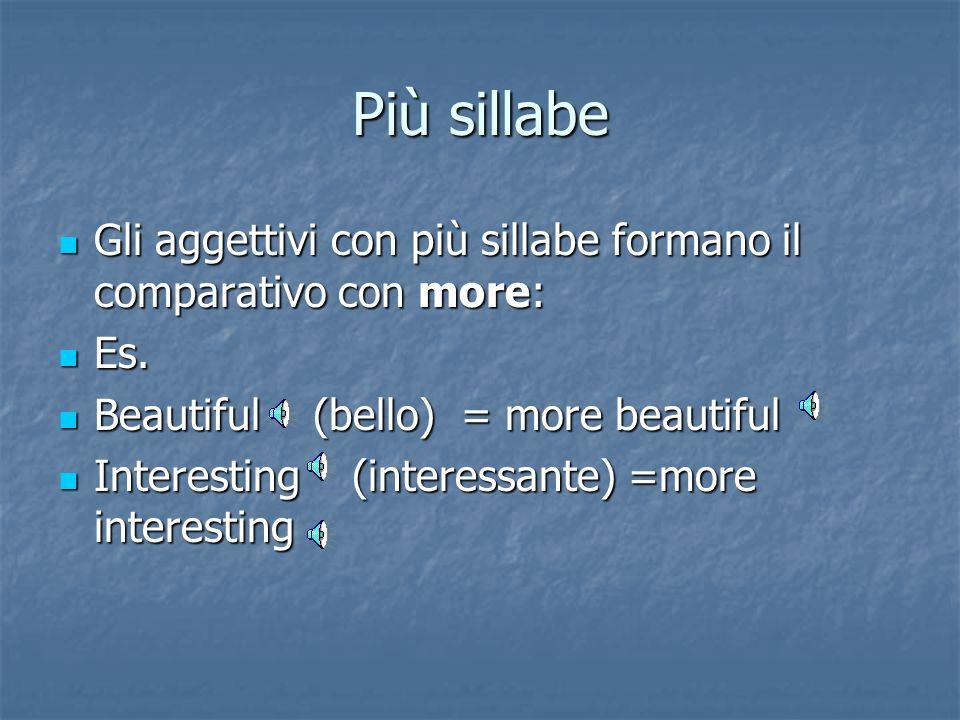monosillabi Formano il comparativo aggiungendo il suffisso –er: Formano il comparativo aggiungendo il suffisso –er: Es. Es. Small (piccolo) = smaller