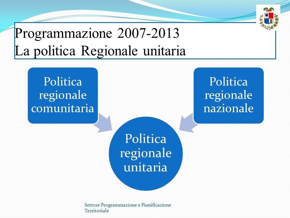 Programmazione 2007-2013 La politica Regionale unitaria Politica regionale unitaria Politica regionale comunitaria Politica regionale nazionale Settor